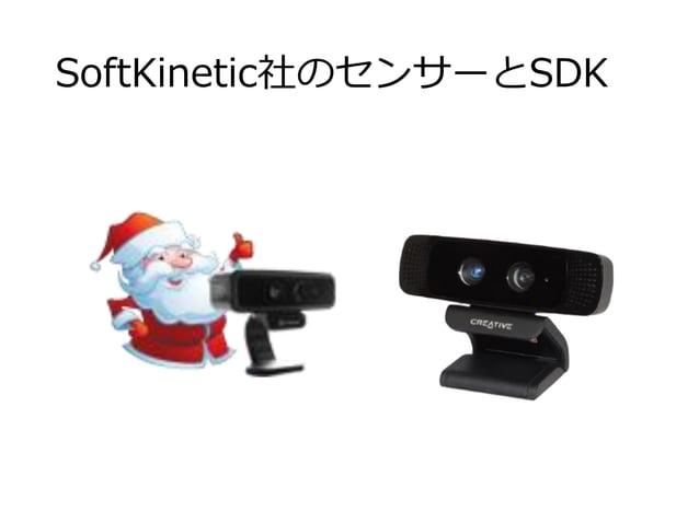 SoftKinetic社のセンサーとSDK