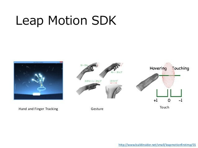 Leap Motion SDK Hand and Finger Tracking Gesture http://www.buildinsider.net/small/leapmotionfirstimp/01 Touch