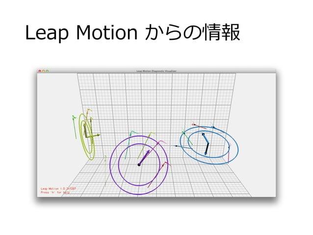 Leap Motion からの情報