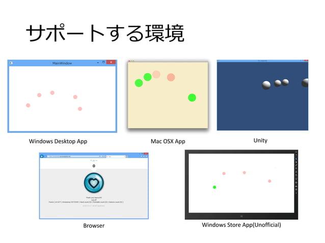 サポートする環境 Windows Desktop App Mac OSX App Unity Browser Windows Store App(Unofficial)