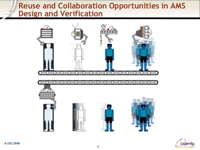 19/30/2006Reuse and Collaboration Opportunities in AMSDesign and Verification