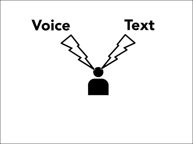 3  things  Verb.  (Amplifying your message)