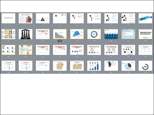 Market Share Pharma Pharma G   H  Pharma F   4% 1% 7% Pharma E  8%  Pharma A  33%  Pharma D  10%  Pharma C  10%  Ph...