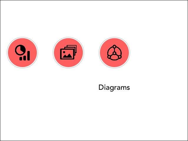 Purpose  Analyzing  Monitoring  Planning