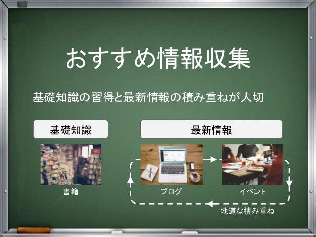 変化の激しいクラウドビジネスで生き抜く情報収集法 Slide 3