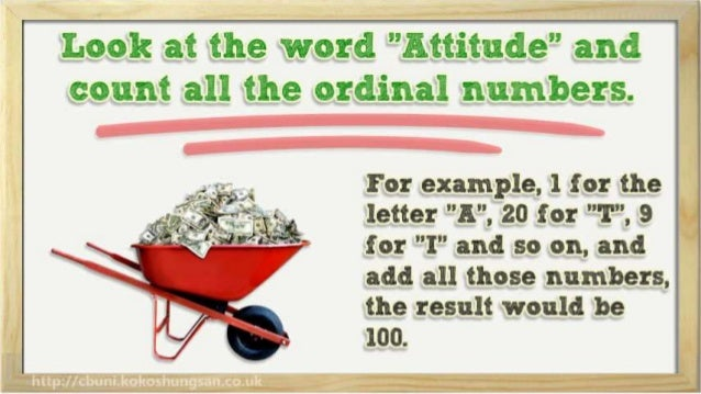 """Look at the word """"lIttitude"""" and count all the ordinal numbers.                      for """"I"""" and so on,  and add all those..."""