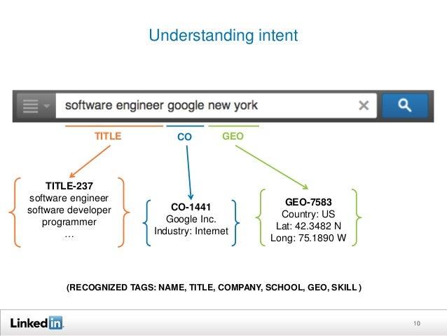 Understanding intent  10  TITLE CO GEO  TITLE-237  software engineer  software developer  programmer  …  CO-1441  Google I...