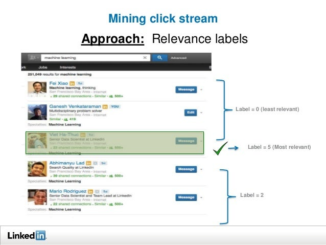Mining click stream  Approach: Relevance labels  Label = 0 (least relevant)  Label = 5 (Most relevant)  Label = 2
