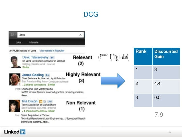 NDCG based optimization   NDCG@k = Normalized(DCG@k)   Ensures value is between 0.0 and 1.0   Since NDCG directly repre...