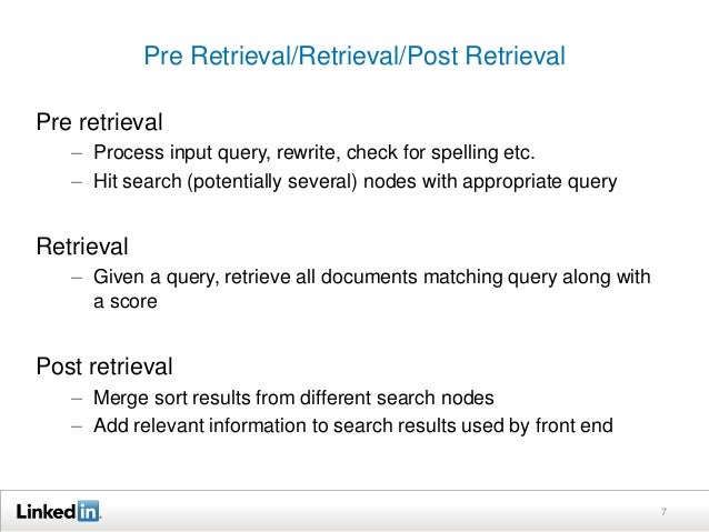 Pre Retrieval/Retrieval/Post Retrieval  Pre retrieval  – Process input query, rewrite, check for spelling etc.  – Hit sear...