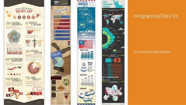 INFOGRAPHICS = data + visualization