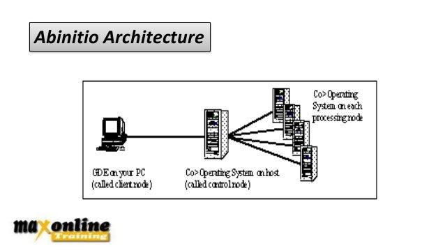 Ab initio study of metallic beryllium | Request PDF