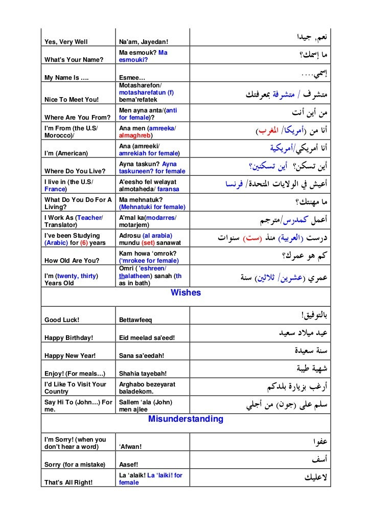 How to Learn Arabic as a Native English Speaker: A Quick ...