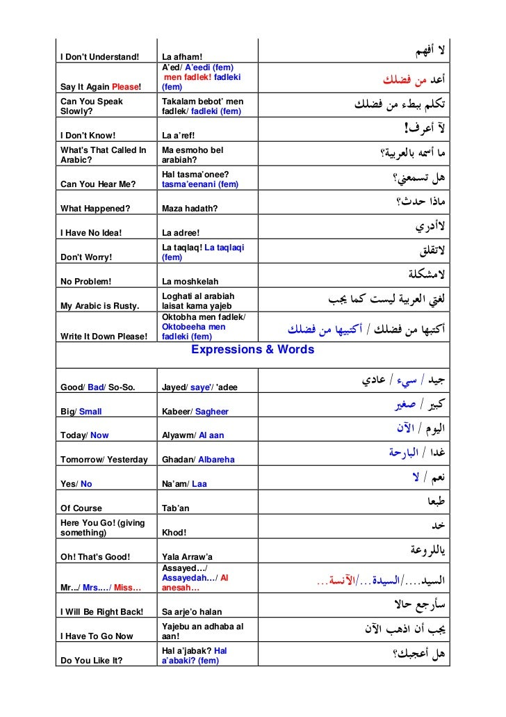 I am an Arab and I want to learn English. Where do I start ...