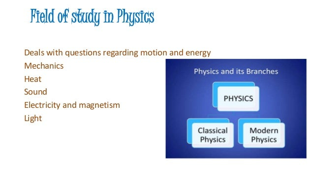Learn basics of physics myassignmenthelp.net