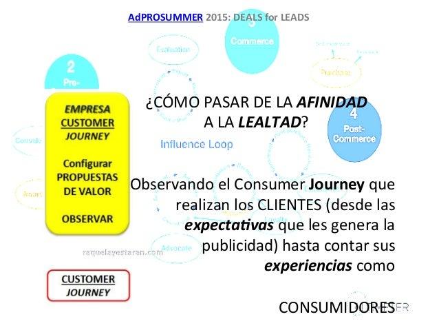 Learned media adprosumers Slide 3