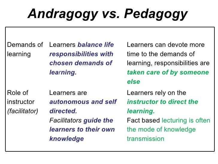 Andragogy vs pedagogy essay