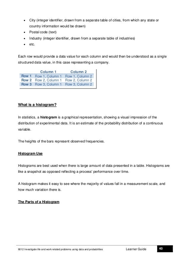 Bank PO Descriptive Writing: Evaluation Criteria, Sample Essay, Sample Letter
