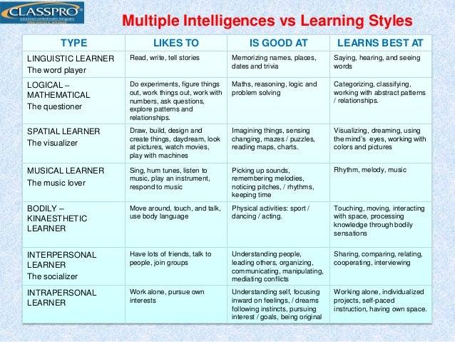 Learners & teachers session 1)