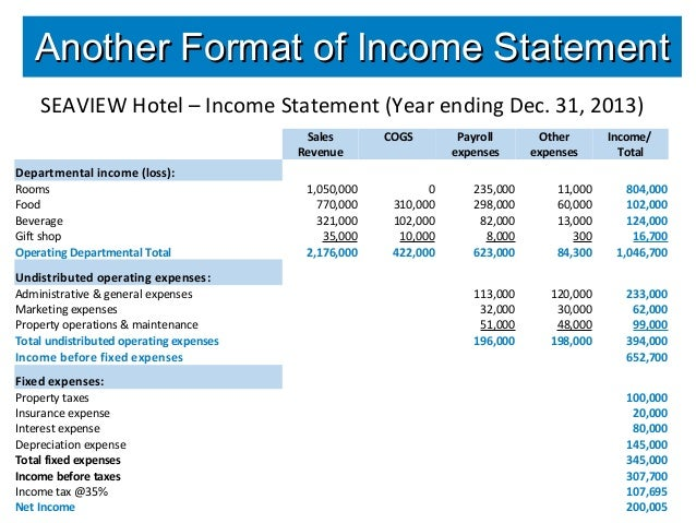 format of income statements