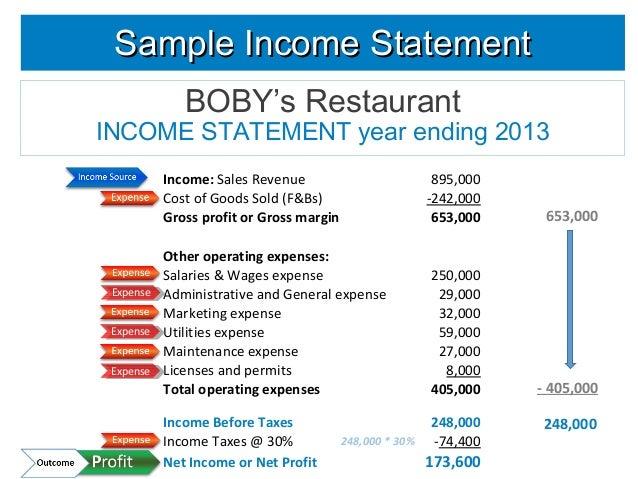 restaurant income statement template