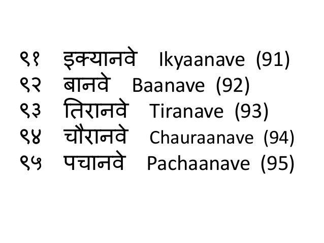 Learn Hindi through English - Numbers 1 to 10 ...