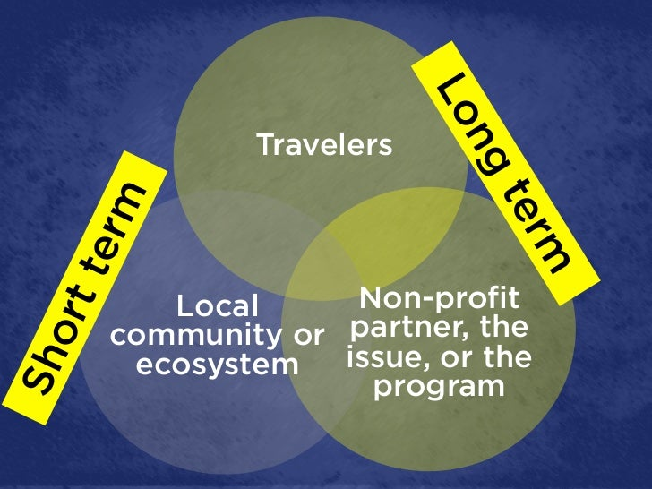 Travelers   Local      Non-profitcommunity or partner, the ecosystem   issue, or the               program