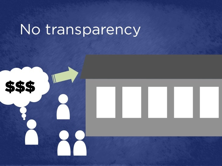 No transparency$$$