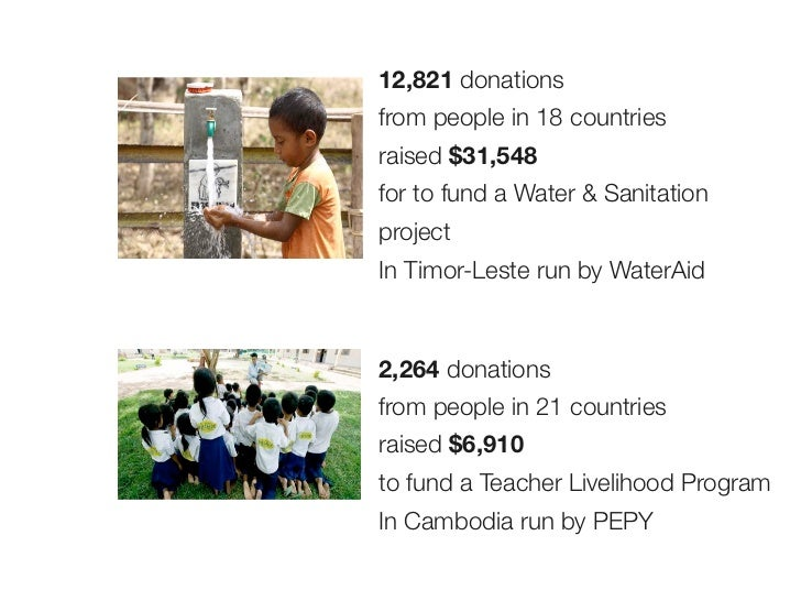 12,821 donations from people in 18 countries raised $31,548 for to fund a Water & SanitationprojectIn Timor-Leste run by W...