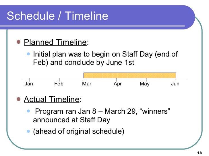 18 schedule timeline