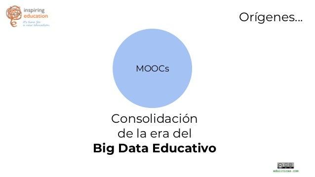 Learning analytics Slide 3