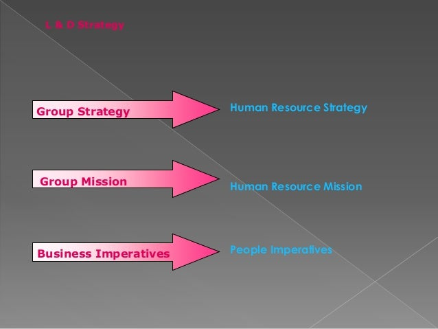 what are the strategic imperatives to the organizational capabilities when expanding globally Equipped airmen globally engaged in executing federal missions today, poised to meet the challenges of tomorrow, and always ready to provide a strategic surge capability to federal and state authorities in time of war, contingencies, increased security environments, natural disasters.
