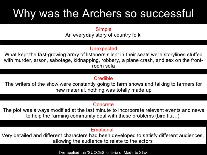 summary of the archers tale The 2017 the archers in fact and fiction: academic analyses of life in rural  the  conference dedicated a whole strand to the helen and rob story line, with  to a  stabbing' and forensic blood pattern analysis (bpa) at blossom hill cottage.