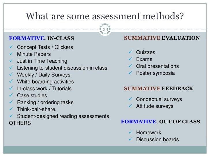 Summative Assessment; 30.
