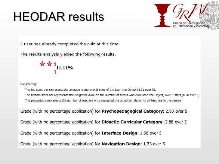 HEODAR results