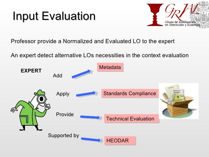 Input Evaluation Metadata Add Standards Compliance Technical Evaluation HEODAR Apply Provide Supported by Professor provid...