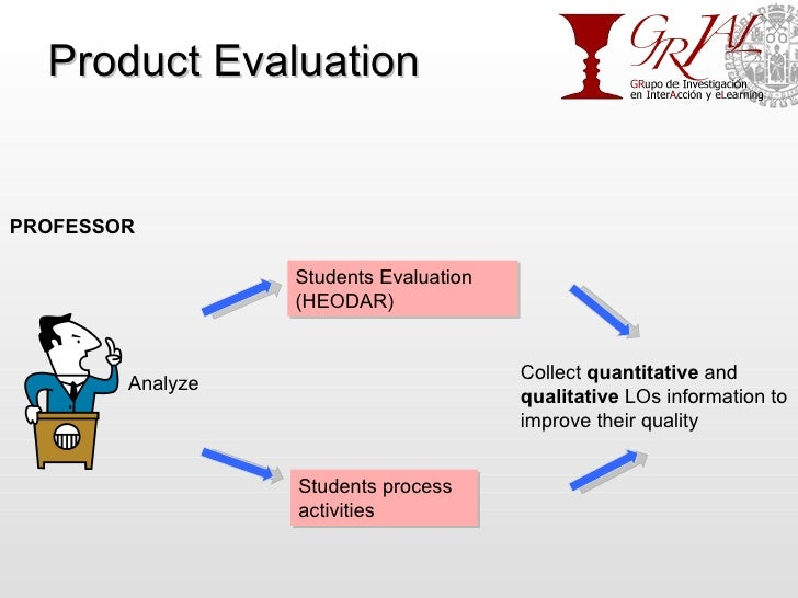Product Evaluation PROFESSOR Analyze Collect  quantitative  and  qualitative  L O s information to improve their quality S...