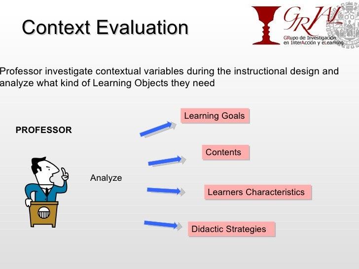 Context Evaluation Contents Learners Characteristics Didactic Strategies Learning Goals Professor investigate contextual v...