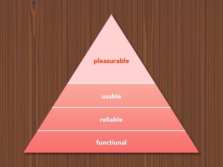 pleasurable  usable reliablefunctional