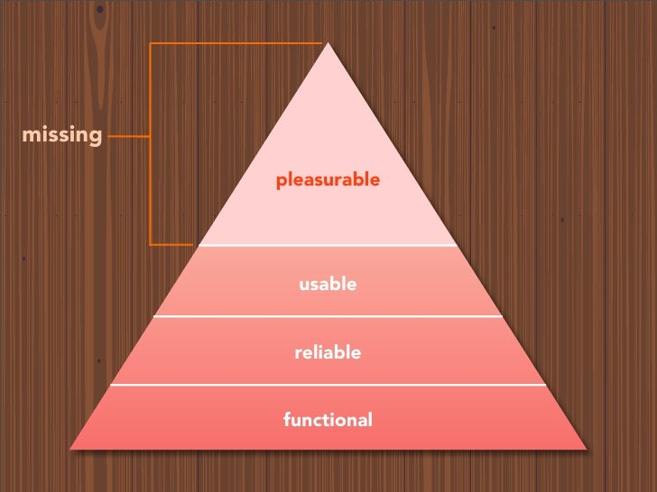 missing          pleasurable            usable           reliable          functional