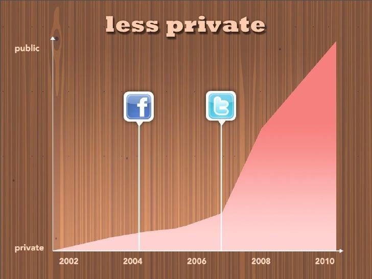 less private