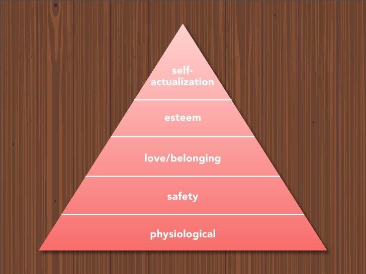 self- actualization   esteemlove/belonging    safetyphysiological