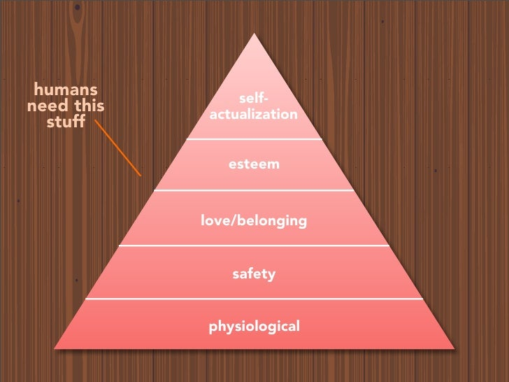 humans          self-need this    actualization  stuff               esteem            love/belonging                safet...