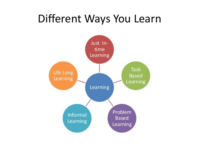 people learn in different ways In some other way, is evident in the vast number of learning-style tests  of  different learning styles, or the hypothesis that people learn better.