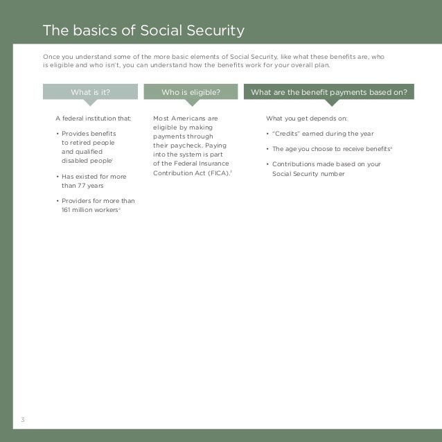3 The basics of Social Security What is it? Who is eligible? What are the benefit payments based on? A federal institution...