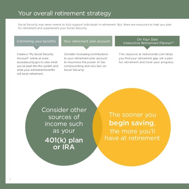 7 Your overall retirement strategy Social Security was never meant to fully support individuals in retirement. But, there...