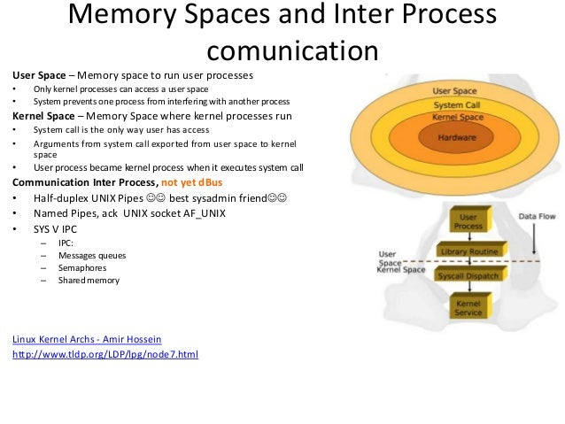 Kernel panic - Mastering Embedded Linux Programming ...