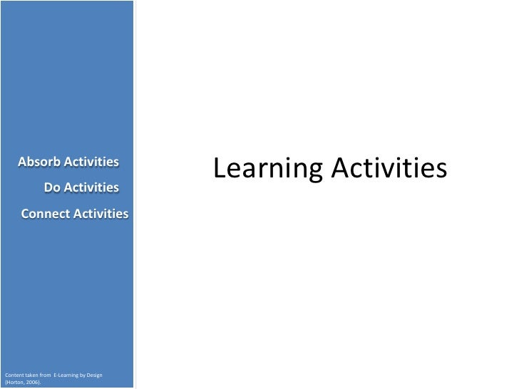 Absorb Activities                Do Activities                                           Learning Activities       Connect...