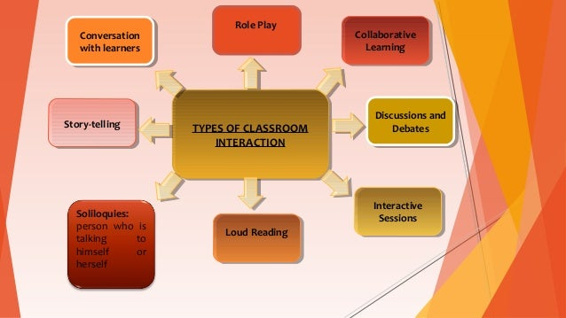 Collaborative Learning In Classroom Interaction ~ Classroom interactions