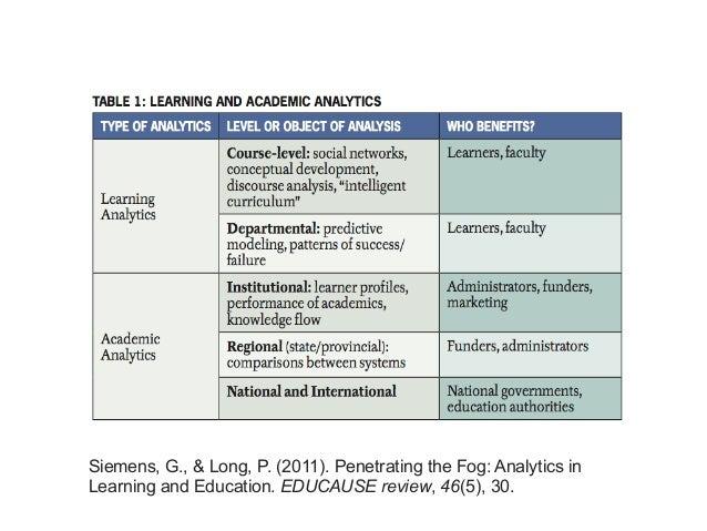 """¿Quién? """"Stakeholders"""" Estudiantes, profesores, tutores/ mentores (humanos o """"inteligentes""""), instituciones y administraci..."""
